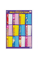 Posters recto verso/multiplication