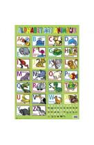 Posters recto verso/alphabet des animaux