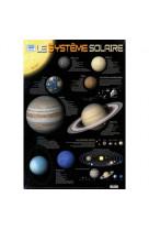 Poster recto verso/le systeme solaire