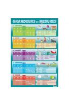 Poster recto verso/grandeurs et mesures